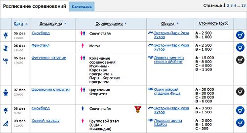 Билеты на Олимпиаду. Расписание соревнований