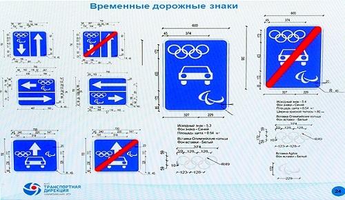 Изменения в ПДД. Дорожные знаки