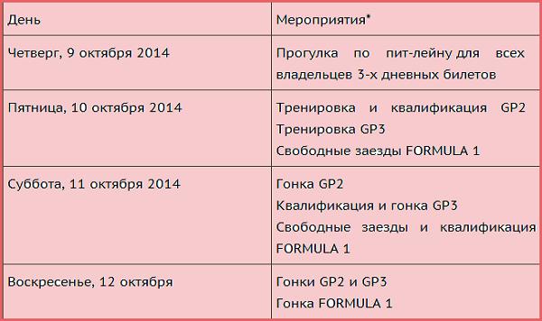 Формула-1. Мероприятия