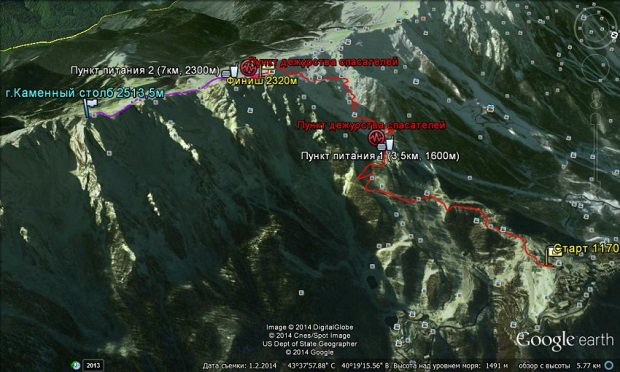 Гонка Rosa Mountain Race. Трасса