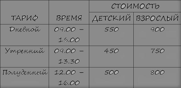 Тарифы тестовых катаний на курорте Газпром