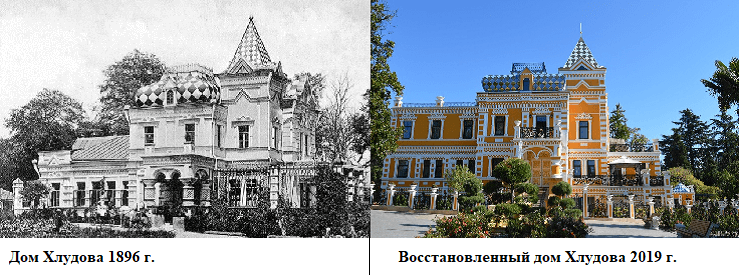 Дом Хлудова в 1896 и в 2019 гг